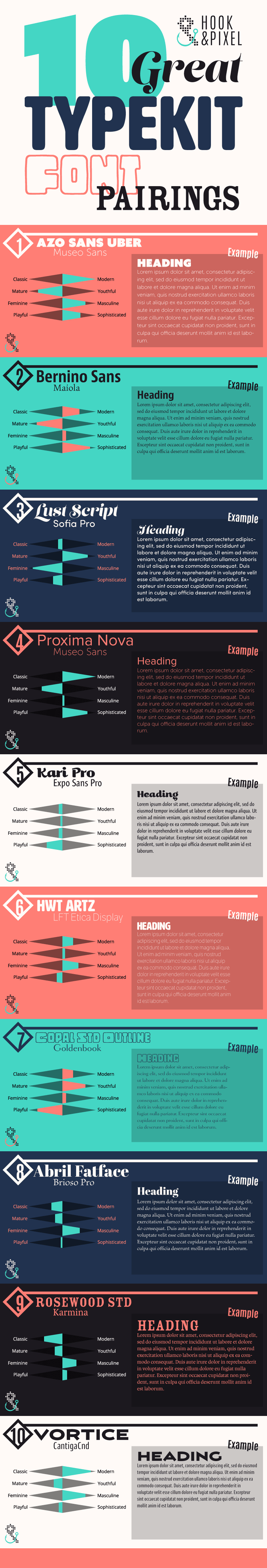 10 Great Typekit Font Pairings - Hook & Pixel